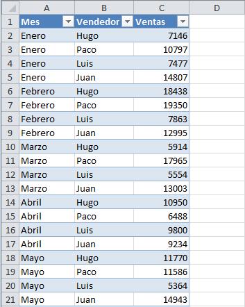 crear-una-lista-a-partir-de-una-tabla-en-excel-02.png